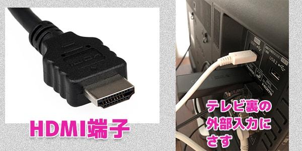 HDMI端子をつなぐ